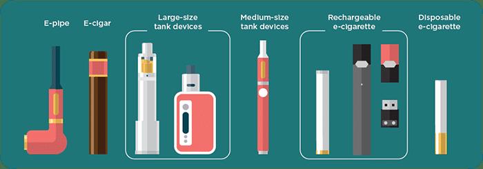 ई-सिगरेट के प्रकार